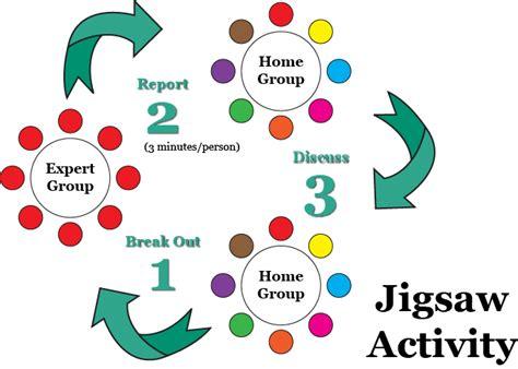 Jigsaw Activity Kristina Hollis Jigsaw Activity Template