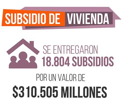 subsidio de vivienda 2016 compensar subsidio compensar