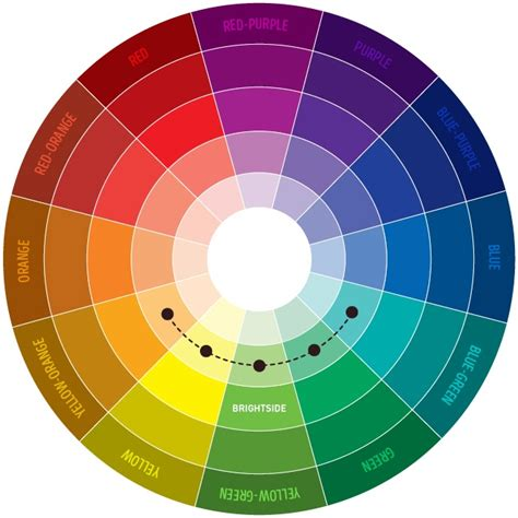 combination of colours the ultimate color combinations cheat sheet