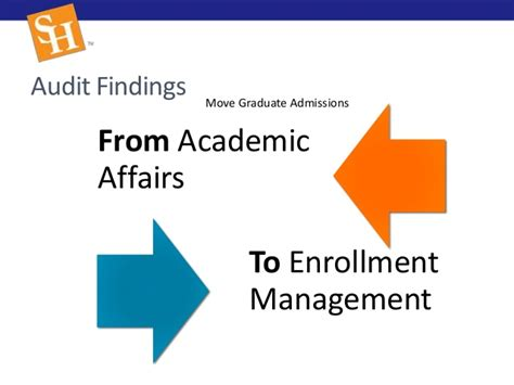 phd advisor moving moving graduate admissions from academic affairs to
