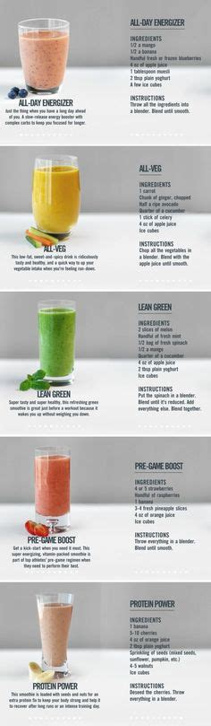4 Day Detox Diet Dr Ian by 4 Day Diet On Cleanse Diet Dr Ian Smith