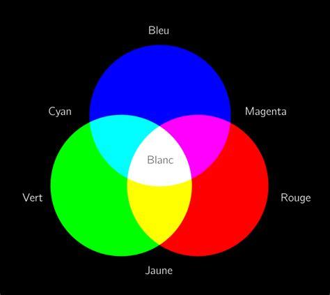 des colores kartable 1 232 re s physique chimie sp 233 cifique cours
