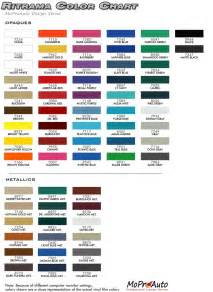 veloster color chart upcomingcarshq com