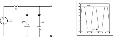 what is diode clipping clipping