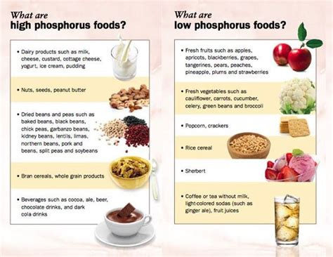 low phosphorus food low and high phosphorus food dialysis diet