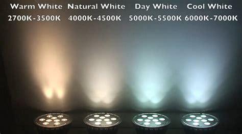 %name Flashlight Colors   colors   rainbows Wallpaper (33180789)   Fanpop