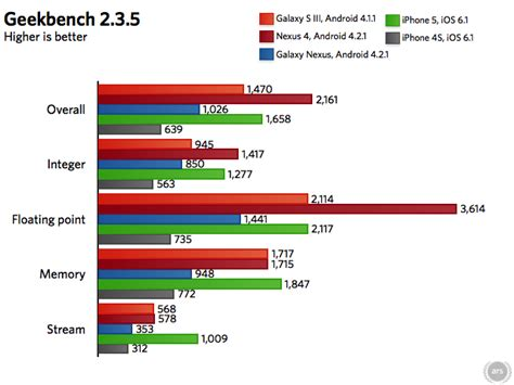 Silikon Softjelly Pro Bb Z10 blackberry z10 performance preview same snapdragon