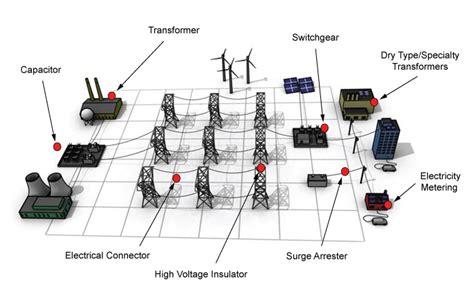 switchgear diagram gallery