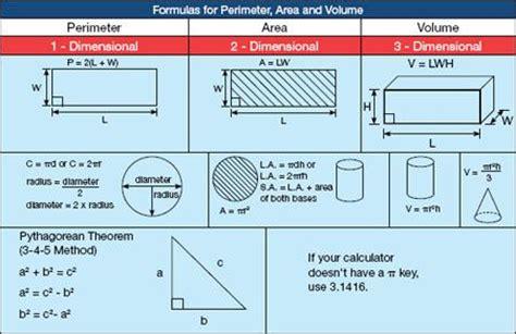 Plumbing Math by Measurement Formulas Math