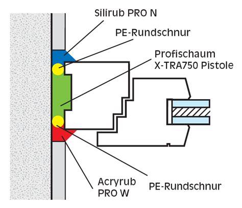 Kosten F R Estrich 2996 by Estrich Isolierung Preis Was Kostet Estrich Verlegen Wohn