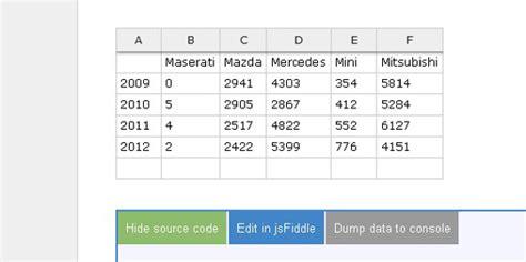 pattern in javascript exle handsontable a minimalist excel like data grid editor