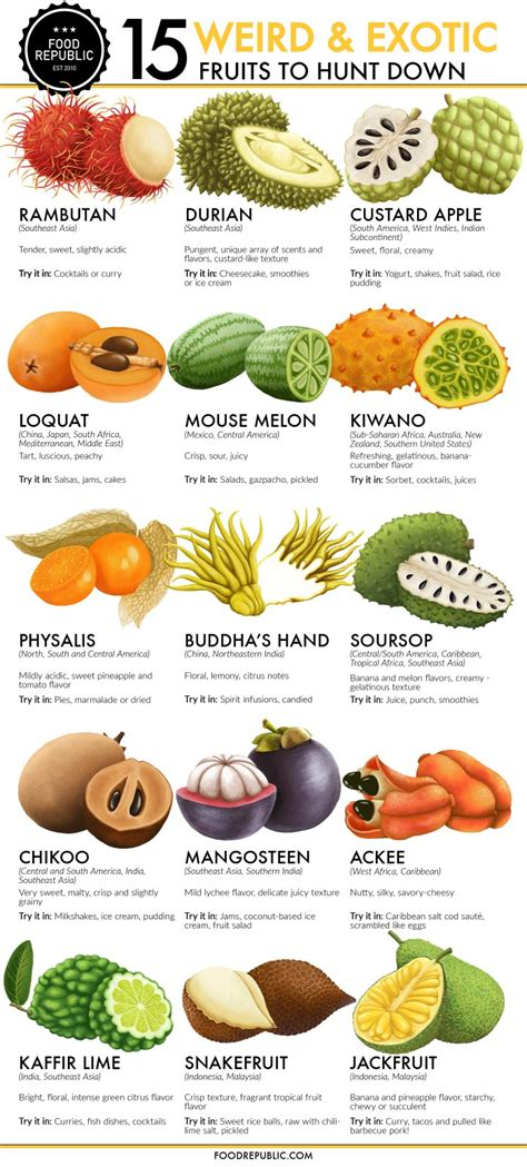 vegetables n fruits 15 fruits rarely seen stateside you need to try