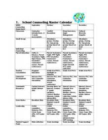 scope of work template counseling pinterest