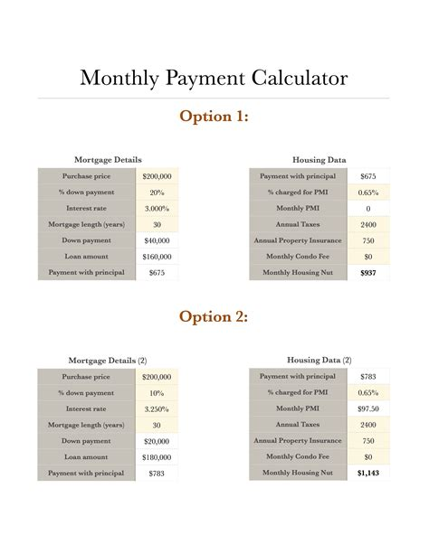 monthly house payment calculator how much cash do i need ghost pepper properties