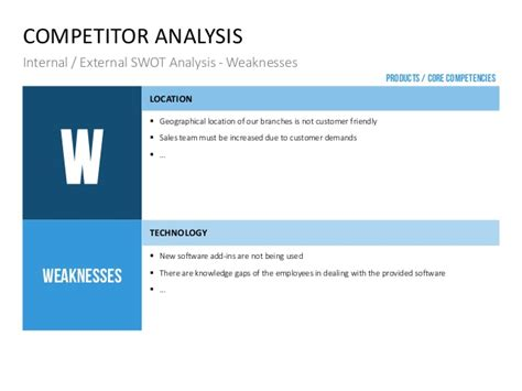 competitor analysis template powerpoint competitor analysis ppt template