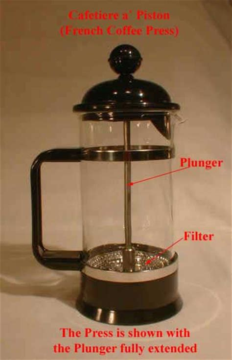 A Trip Inside Your Coffee Pot