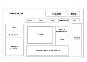 html5 wireframe template wireframe exles and templates lucidchart website