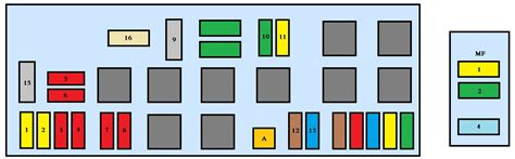 peugeot partner fuse box diagram peugeot partner fuse box location 33 wiring diagram