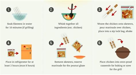 Home Design For Beginners 5 Great Tips For Cooking Like A Boss