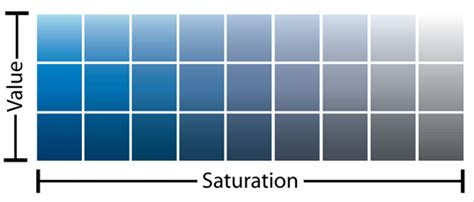 color saturation color theory 101 sitepoint