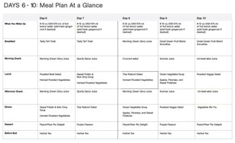 6 Day Detox Diet Plan by 10 Day Detox Diet Plan Meal By Meal With