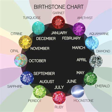 birthstone chart template best 25 birthstones chart ideas on june