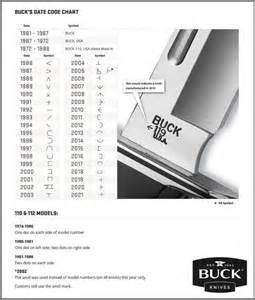 buck knife date codes show us your folders page 60 edged tools multitool org