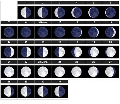 eclipse de luna llena en libra tendencias 22 28 marzo 2016 search results for luna llena marzo 2016 calendar 2015