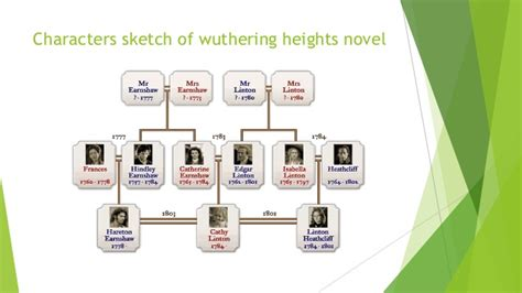 wuthering heights emily bronte critical essays cookson