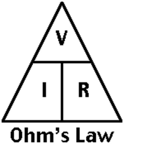 ohm s formula triangle electric current overview