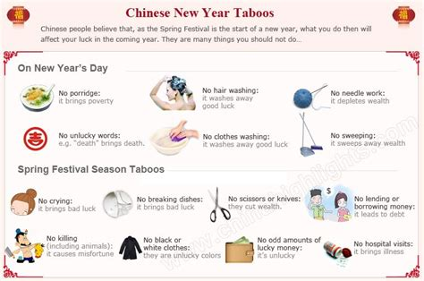 new year 2016 and activities here s what you should not do during new year