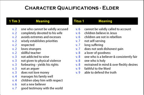 what are the qualifications of an elder