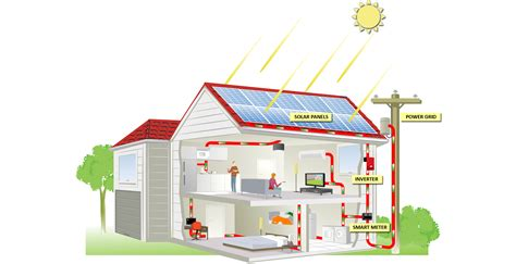how home solar power system works for you solar power system calculator free