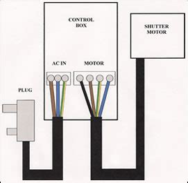 electric roller shutter wiring diagram electric fence