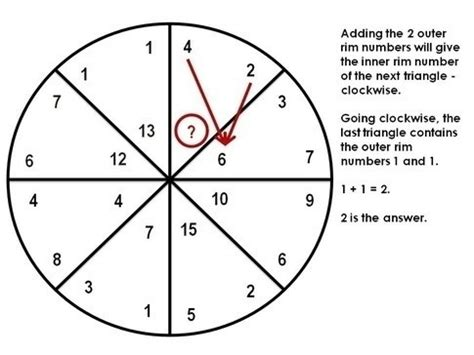 mensa pattern questions can you solve this iq test puzzle from mensa i just