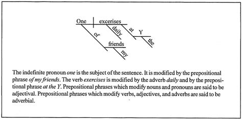 diagram my sentence for me diagram my sentence for me