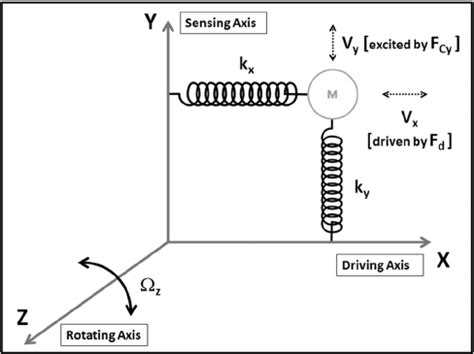 schematic diagram of real number system exle schematic diagram of real number system circuit