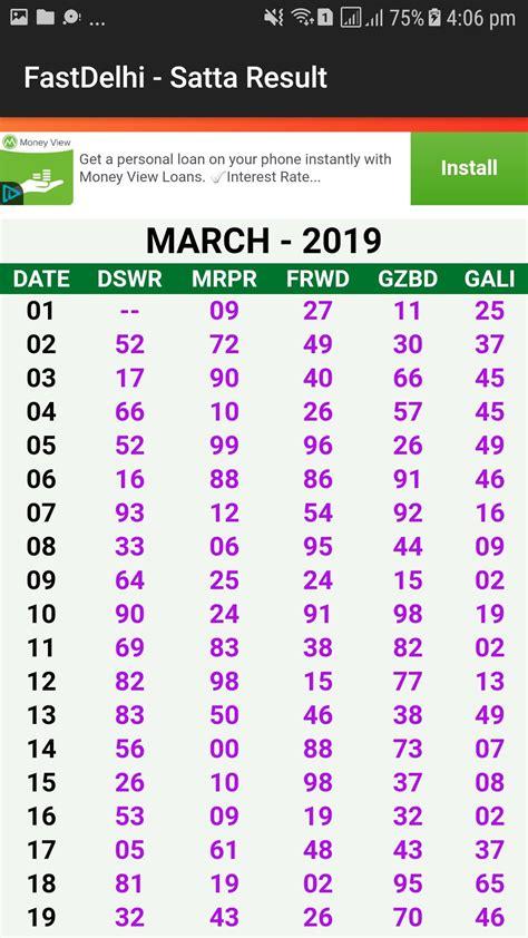 true delhi desawar gali satta chart monthly satta king monthly satta king