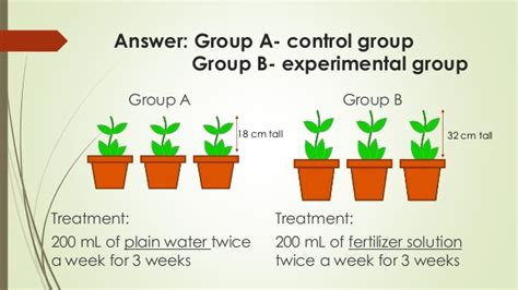 design experiment control unit 1 lesson 1 8 the scientific method part two