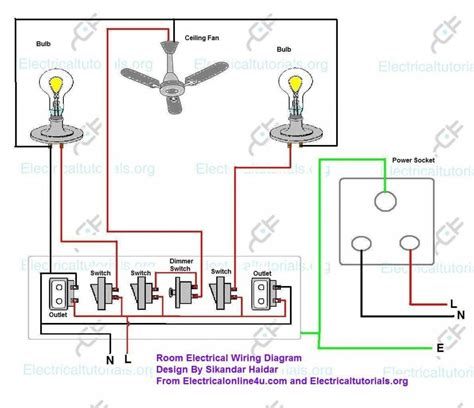 mercial building wiring diagrams wiring diagram