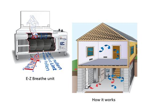 e z breathe basement ventilation system image mag