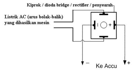 dioda bridge yang bagus januari 2013 dunia otomotif