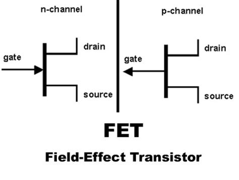 transistor quote integrated thoughts bjt vs fet jfet mosfet