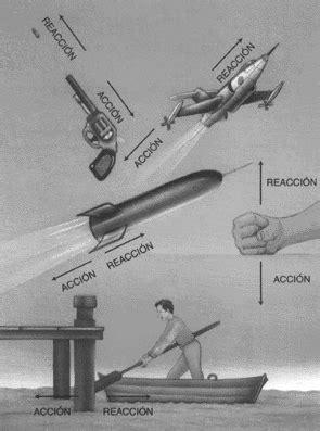 barco a vapor experimento marco teorico tercera ley - Barco A Vapor Marco Teorico