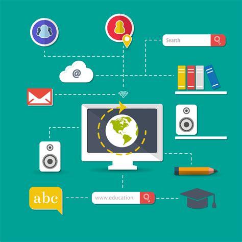imagenes recursos educativos estudiar idiomas online goconqr