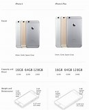Image result for Is the iPhone 6 and 6 plus the same size?. Size: 130 x 160. Source: www.shoutpedia.com