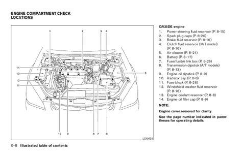 free car repair manuals 2004 nissan altima spare parts catalogs motor oil for 2005 nissan altima impremedia net