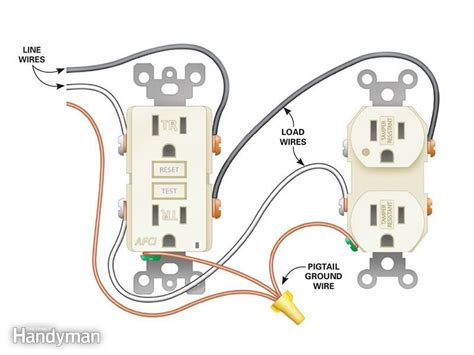 how to install electrical outlets in the kitchen ideas