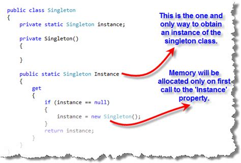 singleton pattern in java exle code singleton pattern positive and negative aspects
