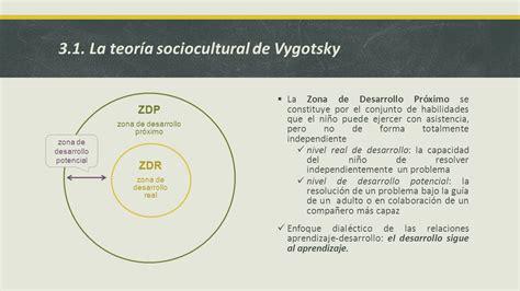 modelo de aprendizaje sociocultural de lev vygotsky otras teor 237 as del desarrollo freud erikson y vygotsky